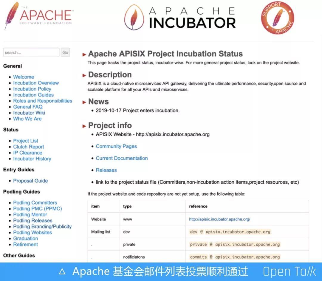 王院生:Apache APISIX 微服务网关极致性能架构解析