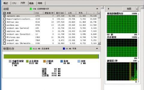 记一次生产环境SQL Server服务器卡顿问题解决--内存分配不当