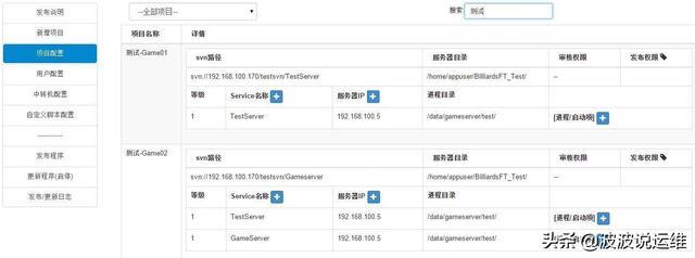 详解Linux运维工具:运维流程管理、运维发布变更、运维监控告警