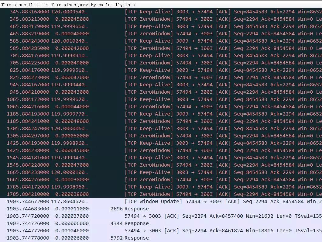 直击案发现场!TCP 10倍延迟的真相是?