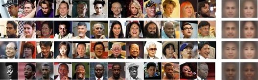 """人脸识别新工具:数据少也能认识""""国际脸"""""""