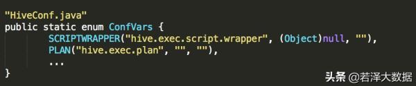 SparkSQL访问Hive遇到的问题及解决方法