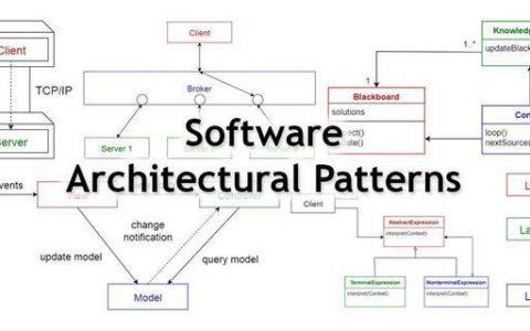架构设计常用到的10种设计模式,你都知道吗?