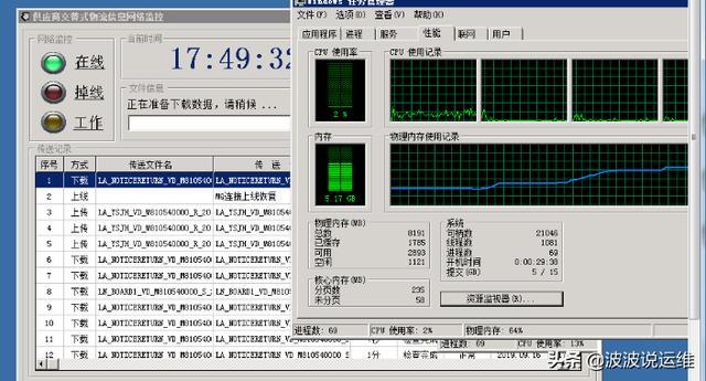 记一次生产环境sqlserver服务器卡顿问题解决--内存分配不当