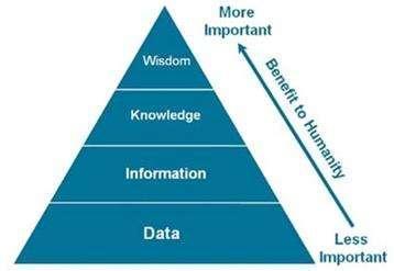 """为什么说,大数据与行业专家是""""共生""""关系?"""