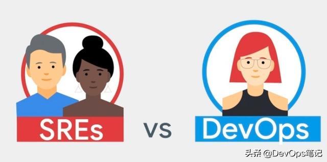 SRE与DevOps是敌是友?未来将由谁来主导?