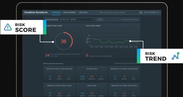 【RSA2019创新沙盒 】CloudKnox:用于混合云环境中的身份授权管理平台