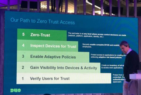 RSAC 2019三大趋势:当我们谈论信任的时候我们在谈论什么