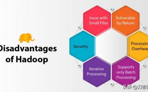 Hadoop 3的主要优缺点