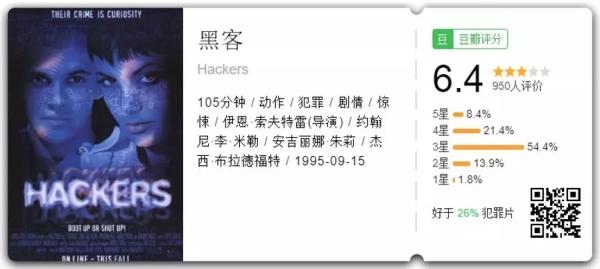 """重温国内外10大""""网络安全""""经典电影"""