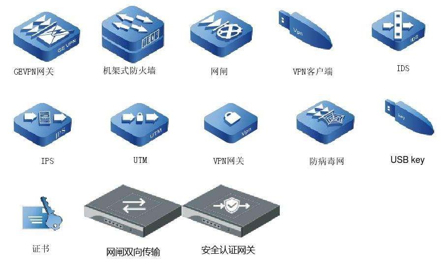 企业级SOC安全运营中心建设指南