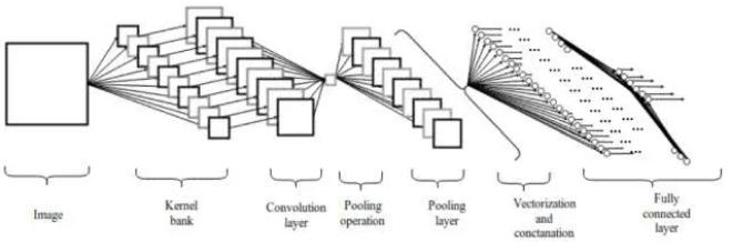 清华深度学习框架Jittor开源,创新推理速度可提升50%