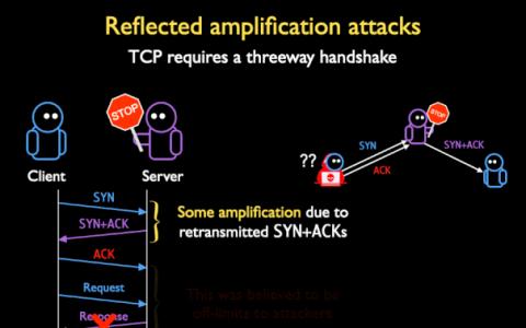 攻击者可以将防火墙和中间件武器化,以放大DDoS攻击