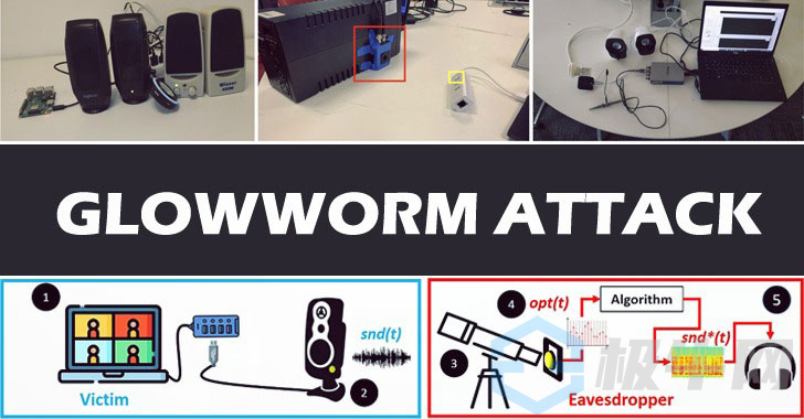 新的萤火虫攻击从其LED电源指示器恢复了设备的声音