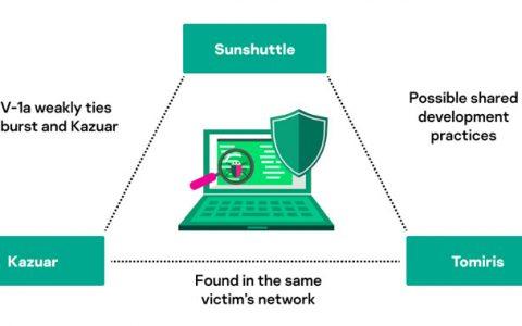 新型Tomiris后门程序开发者与SolarWinds攻击的黑客有关联