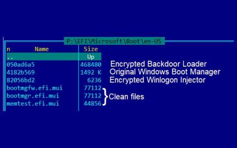 FinFisher恶意程序升级使用UEFI Bootkit感染Windows系统