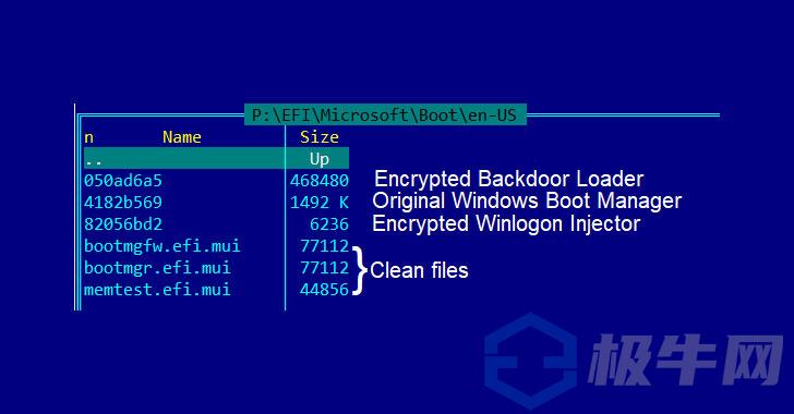 新的FinFisher恶意程序变种升级使用 UEFI Bootkit 感染 Windows 系统